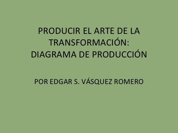 PRODUCIR EL ARTE DE LA TRANSFORMACIÓN: DIAGRAMA DE PRODUCCIÓN POR EDGAR S. VÁSQUEZ ROMERO