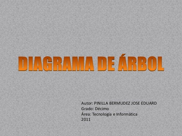 DIAGRAMA DE ÁRBOL <br />Autor: PINILLA BERMUDEZ JOSE EDUARD<br />Grado: Décimo<br />Área: Tecnologíae Informática<br />201...