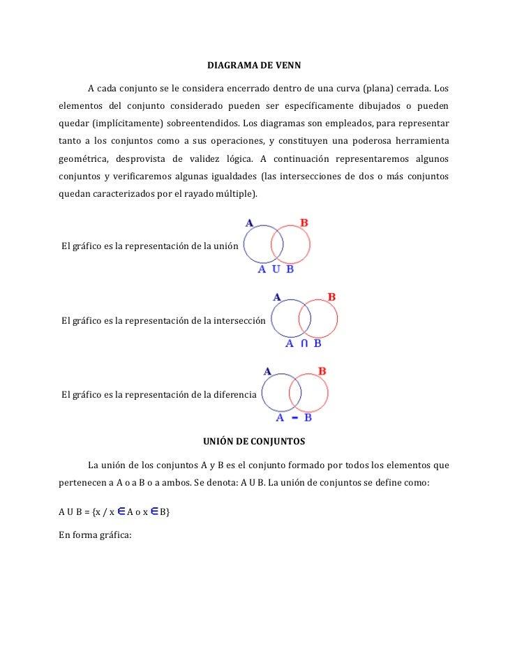 DIAGRAMA DE VENN       A cada conjunto se le considera encerrado dentro de una curva (plana) cerrada. Loselementos del con...