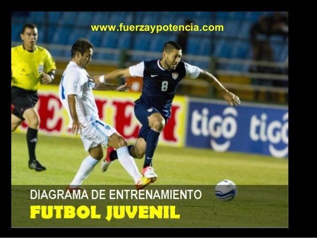 www.fuerzaypotencia.com www.fuerzaypotencia.com  ENTRENAMIENTO FUTBOL ACTIVIDADES