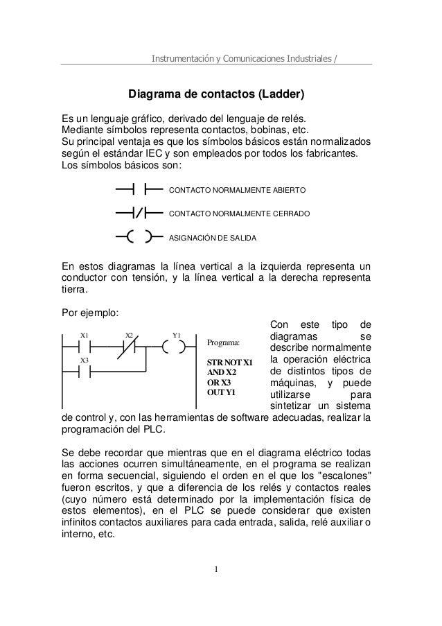 Instrumentación y Comunicaciones Industriales / 1 Diagrama de contactos (Ladder) Es un lenguaje gráfico, derivado del leng...