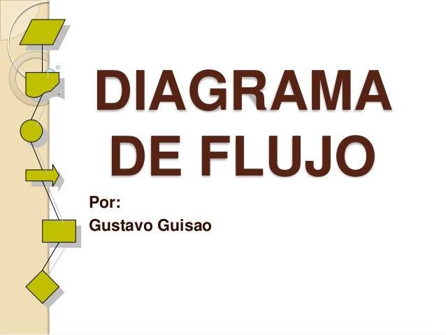 DIAGRAMA DE FLUJO Por: Gustavo Guisao