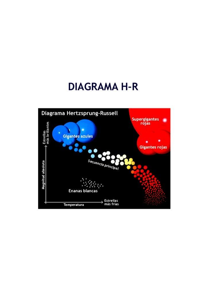 Diagrama H R