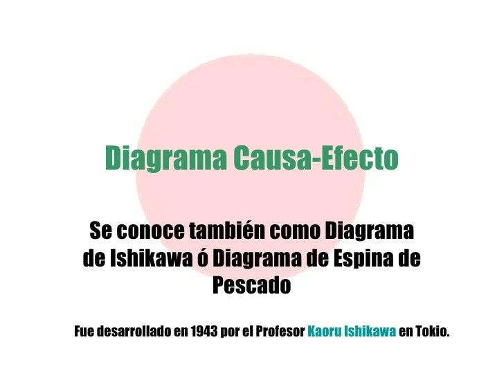 Diagrama Causa-Efecto Se conoce también como Diagrama de Ishikawa ó Diagrama de Espina de Pescado Fue desarrollado en 1943...