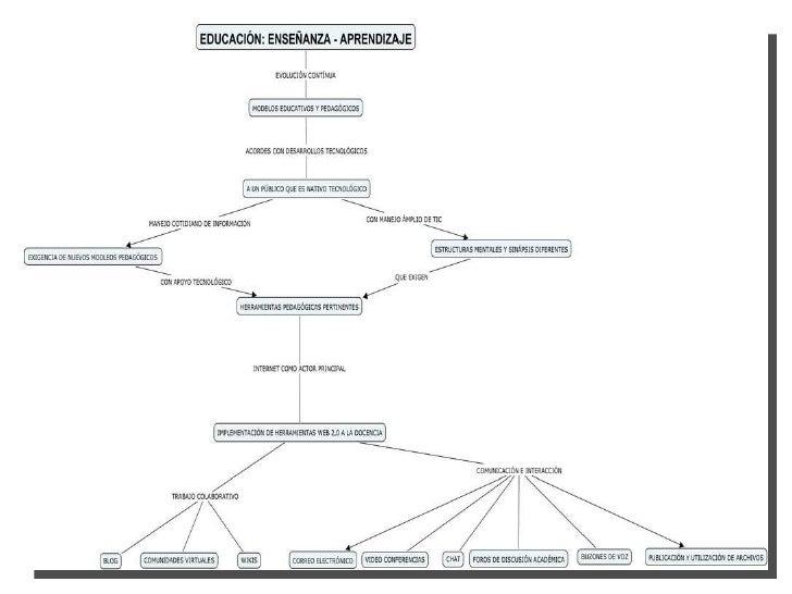 Diagrama Jorge A Victoria