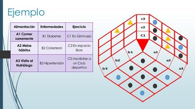 diagrama-matricial-16-638.jpg?cb=1398454866
