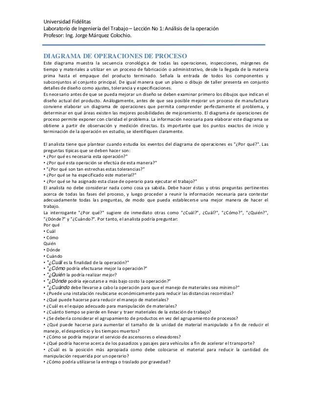 Universidad Fidélitas Laboratorio de Ingeniería del Trabajo – Lección No 1: Análisis de la operación Profesor: Ing. Jorge ...