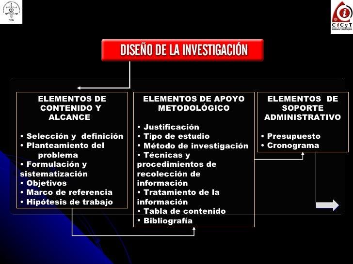 Diagramas   InvestigacióN