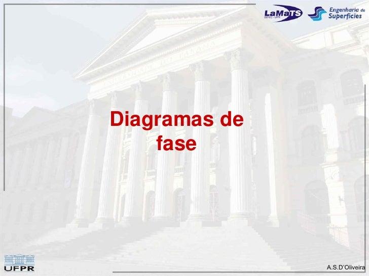 Diagramas de     fase                    A.S.D'Oliveira