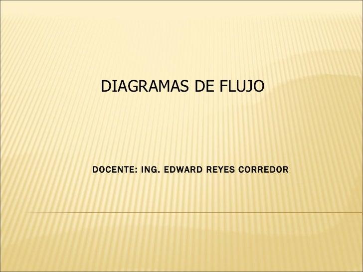 DIAGRAMAS DE FLUJO DOCENTE: ING. EDWARD REYES CORREDOR