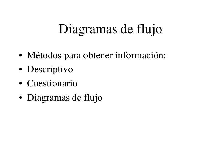 Diagramas de flujo•   Métodos para obtener información:•   Descriptivo•   Cuestionario•   Diagramas de flujo