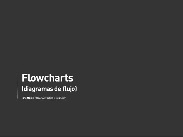 Flowcharts (diagramas de flujo) Tona Monjo http://www.latent-design.com