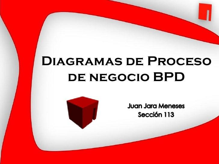 Diagramas de proceso de negocio bpd