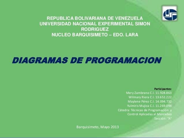 REPUBLICA BOLIVARIANA DE VENEZUELAUNIVERSIDAD NACIONAL EXPERIMENTAL SIMONRODRIGUEZNUCLEO BARQUISIMETO – EDO. LARADIAGRAMAS...