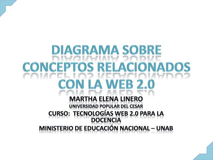 Diagrama sobre conceptos relacionados con la web 2.0<br />Martha Elena Linero<br />Universidad Popular del Cesar<br />Curs...