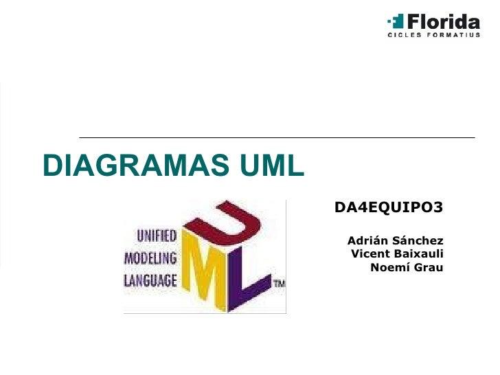 DIAGRAMAS UML DA4EQUIPO3 Adrián Sánchez Vicent Baixauli Noemí Grau