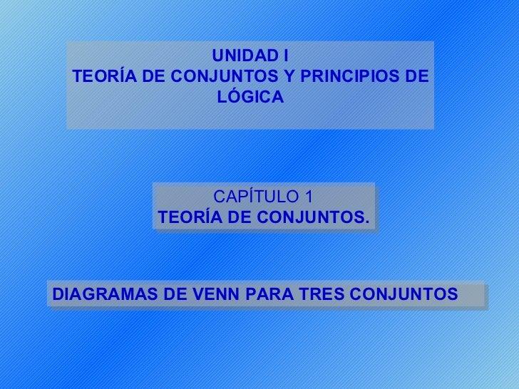 UNIDAD I TEORÍA DE CONJUNTOS Y PRINCIPIOS DE               LÓGICA              CAPÍTULO 1         TEORÍA DE CONJUNTOS.DIAG...