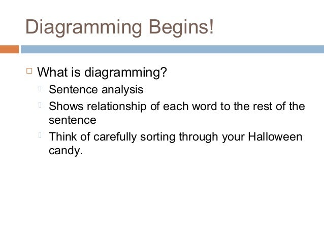 diagramming beginscomplete what is diagramming   sentence analysis  shows relationship of each