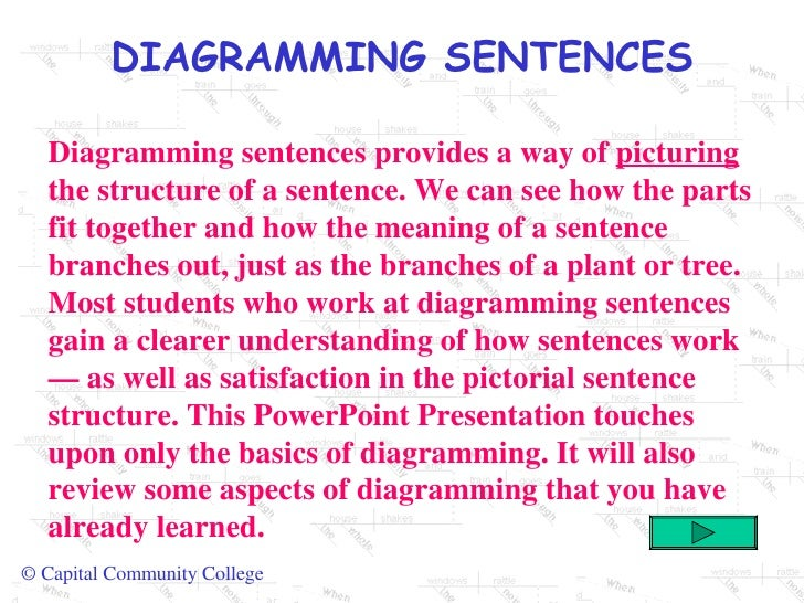 Diagramming sentences provides a way of  picturing  the structure of a sentence. We can see how the parts fit together and...