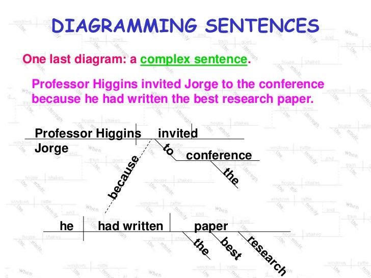 diagramming sentences ppt       one last diagram  a complex sentence