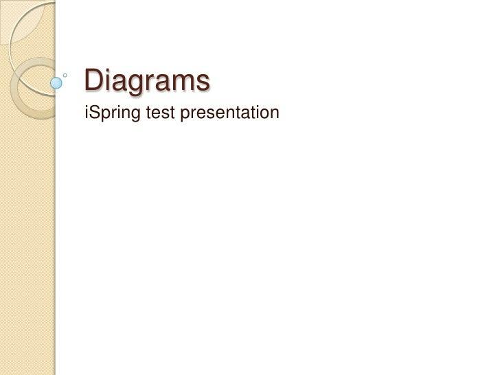 Diagrams iSpring test presentation