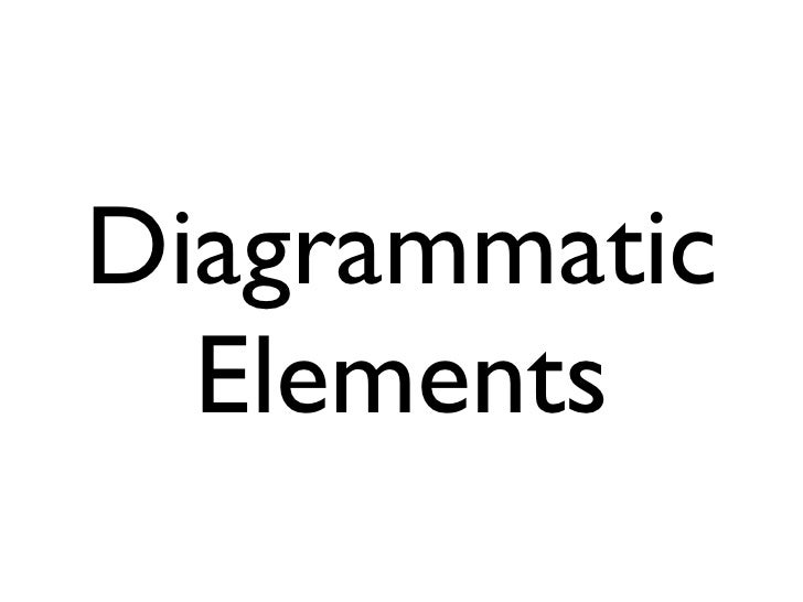 Diagrammatic  Elements