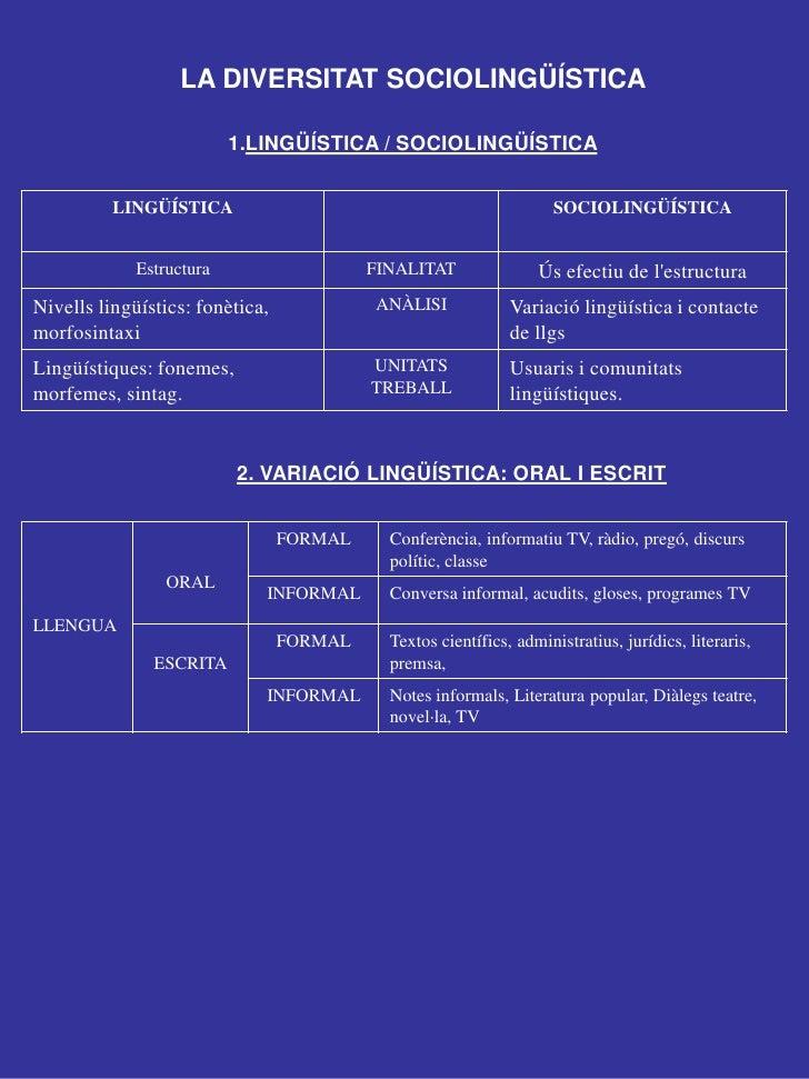 LA DIVERSITAT SOCIOLINGÜÍSTICA                            1.LINGÜÍSTICA / SOCIOLINGÜÍSTICA             LINGÜÍSTICA        ...