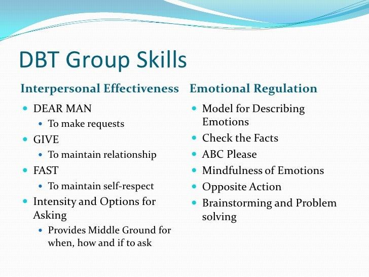 28+ [ Dbt Opposite Action Worksheet ] : Dbt Emotion ...