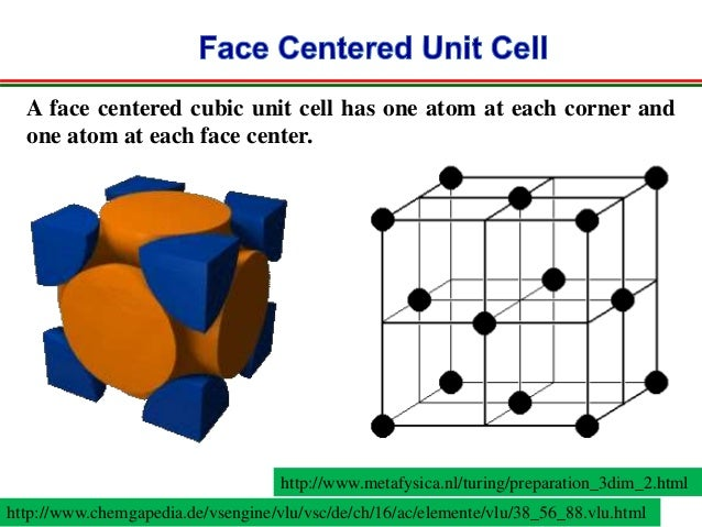Face centered cubic structure