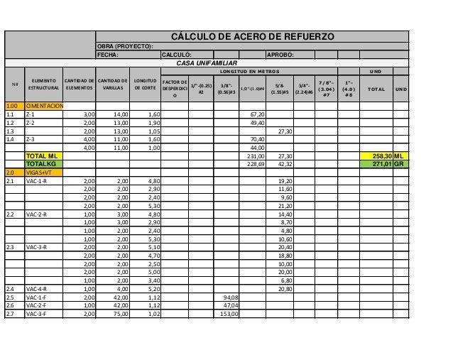 """CALCULÓ: APROBÓ: UND FACTOR DE DESPERDICI O 1/""""-(0.25) #2 3/8""""- (0.56)#3 1/2""""-(1.0)#4 5/8- (1.55)#5 3/4""""- (2.24)#6 7/8""""- (..."""