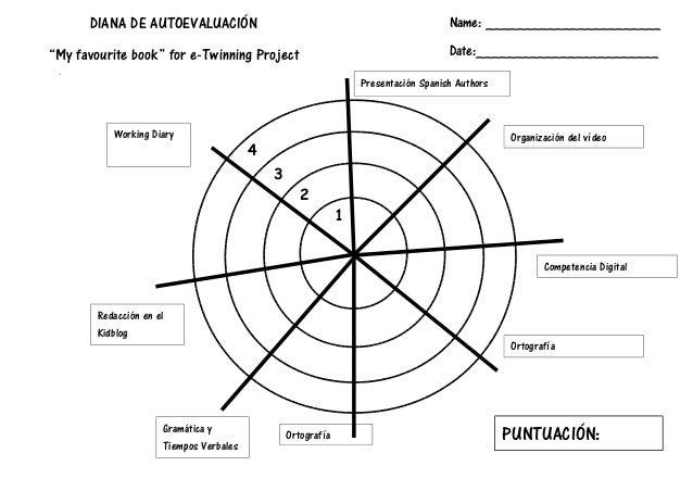 Diana de evaluación e twinning task spanish authors