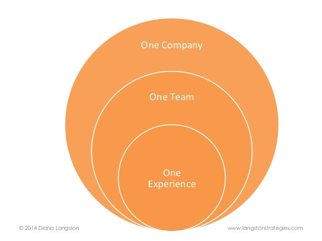 One Company One Team One Company One Team One