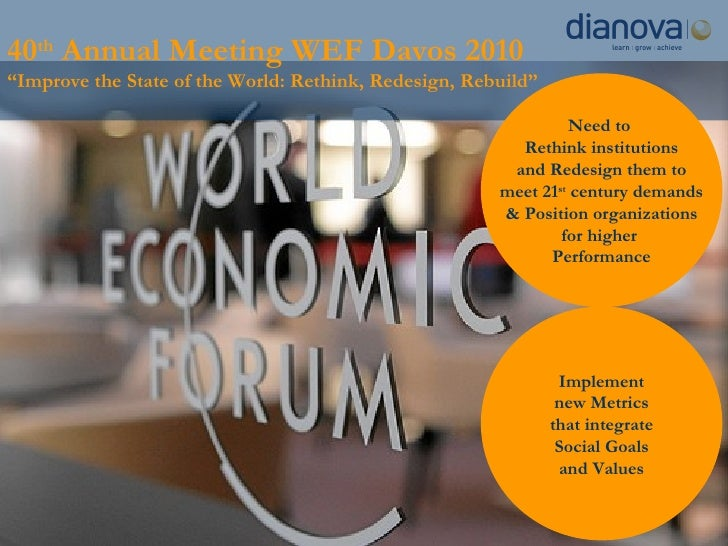 """Implement new Metrics that integrate Social Goals and Values 40 th  Annual Meeting WEF Davos 2010 """" Improve the State of t..."""
