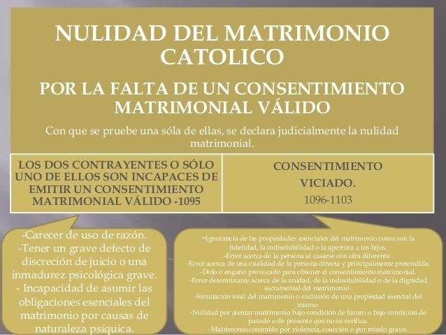 Consentimiento Matrimonial Catolico Formula : Nulidad del matrimonio catolico conyugicidio