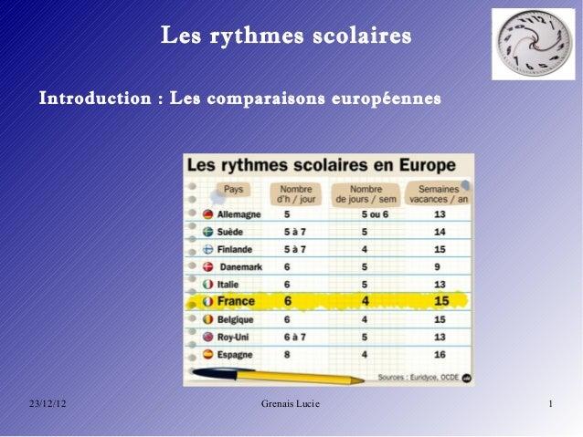 Les rythmes scolaires  Introduction: Les comparaisons européennes23/12/12                 Grenais Lucie          1