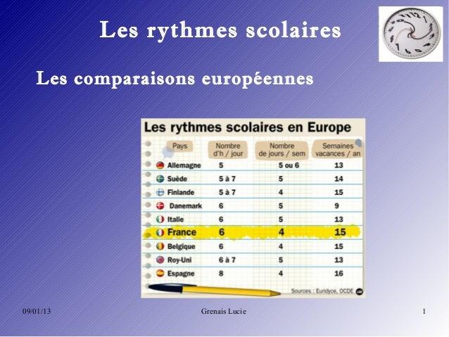 Les rythmes scolaires   Les comparaisons européennes09/01/13           Grenais Lucie   1