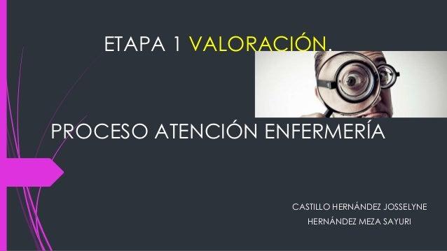ETAPA 1 VALORACIÓN. PROCESO ATENCIÓN ENFERMERÍA CASTILLO HERNÁNDEZ JOSSELYNE HERNÁNDEZ MEZA SAYURI
