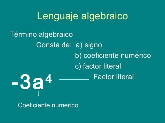 Lenguaje algebraicoTérmino algebraicoConsta de: a) signob) coeficiente numéricoc) factor literalFactor literalCoeficiente ...
