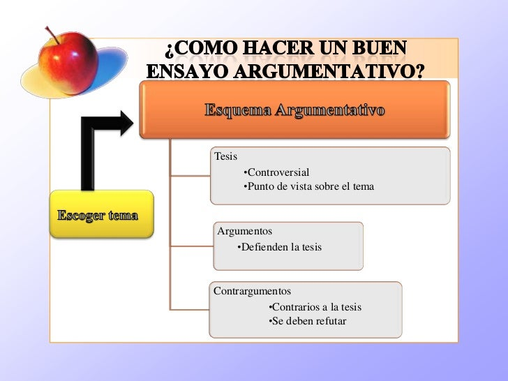 ¿Como hacer un buen ensayo argumentativo?<br />Escoger tema<br />