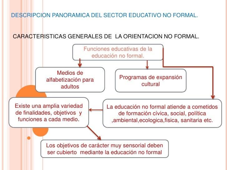 DESCRIPCION PANORAMICA DEL SECTOR EDUCATIVO NO FORMAL.<br />CARACTERISTICAS GENERALES DE  LA ORIENTACION NO FORMAL.<br />F...