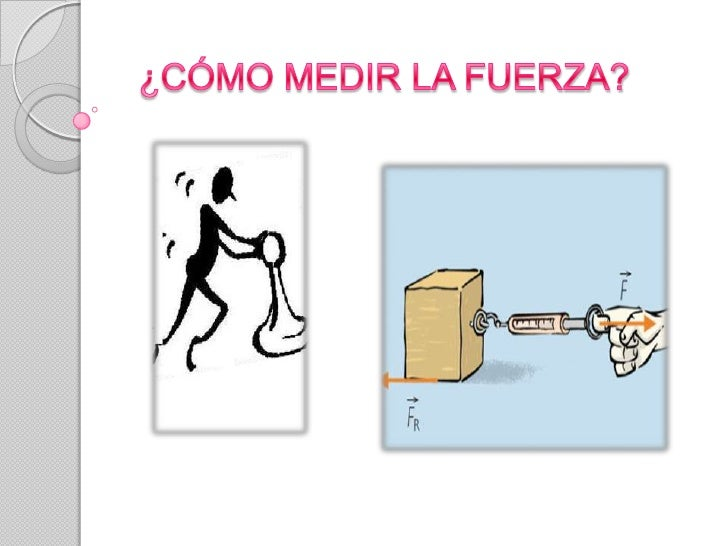 ... Diapositiva de la fuerza ...