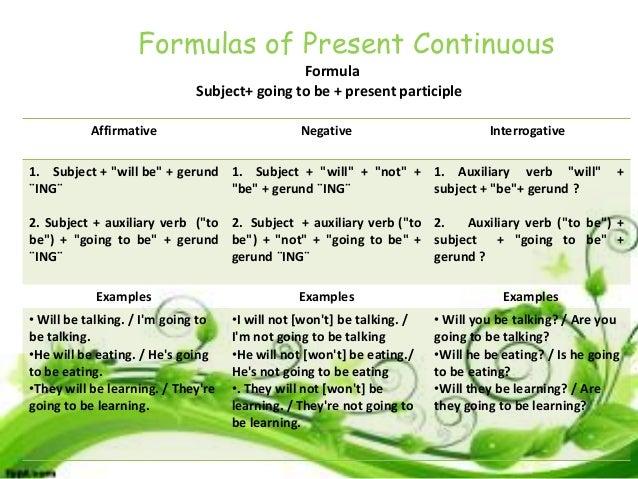 Present Perfect Formula Formulas of Present Continuous