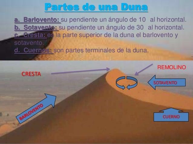 Diapositiva geomorfologia eolica 1 - Barlovento y sotavento ...