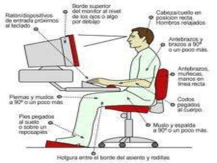 Normas de seguridad e higiene de un centro de computo for Mobiliario y equipo ergonomico