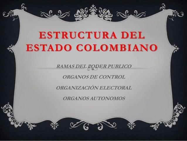 ESTRUCTURA DELESTADO COLOMBIANO   RAMAS DEL PODER PUBLICO    ORGANOS DE CONTROL   ORGANIZACIÓN ELECTORAL    ORGANOS AUTONO...