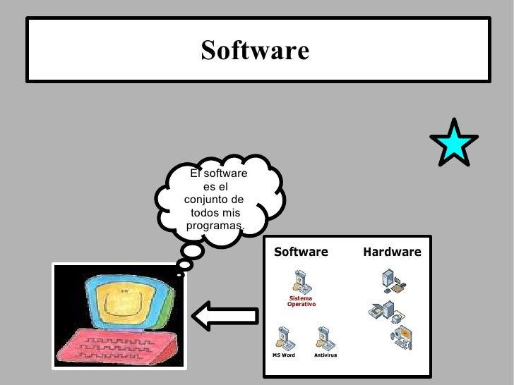 Software  El software es el conjunto de  todos mis  programas.