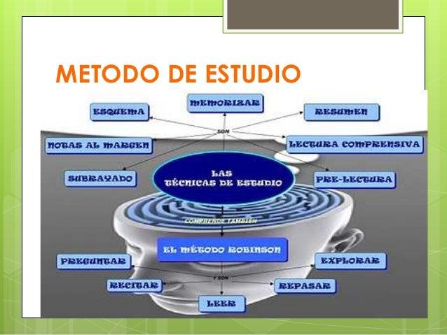 METODO DE ESTUDIO