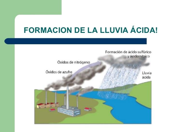 Efectos del smog fotoquimico en la salud humana 37
