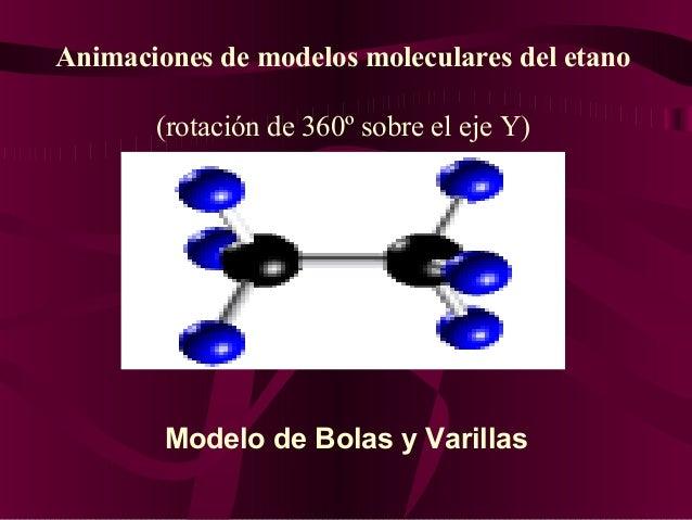 Animaciones de modelos moleculares del etano (rotación de 360º sobre el eje Y)  Modelo de Bolas y Varillas