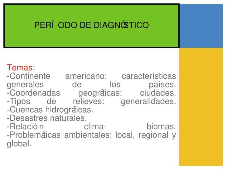 PERÍODO DE DIAGNÓSTICO Temas: - Continente americano: características generales de los países. - Coordenadas geográficas: ...